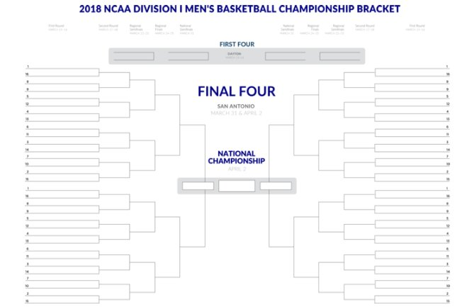 2018 NCAA DIVISION MEN'S BASKETBALL CHAMP BRACKET